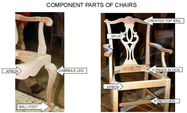components of chairs for blog